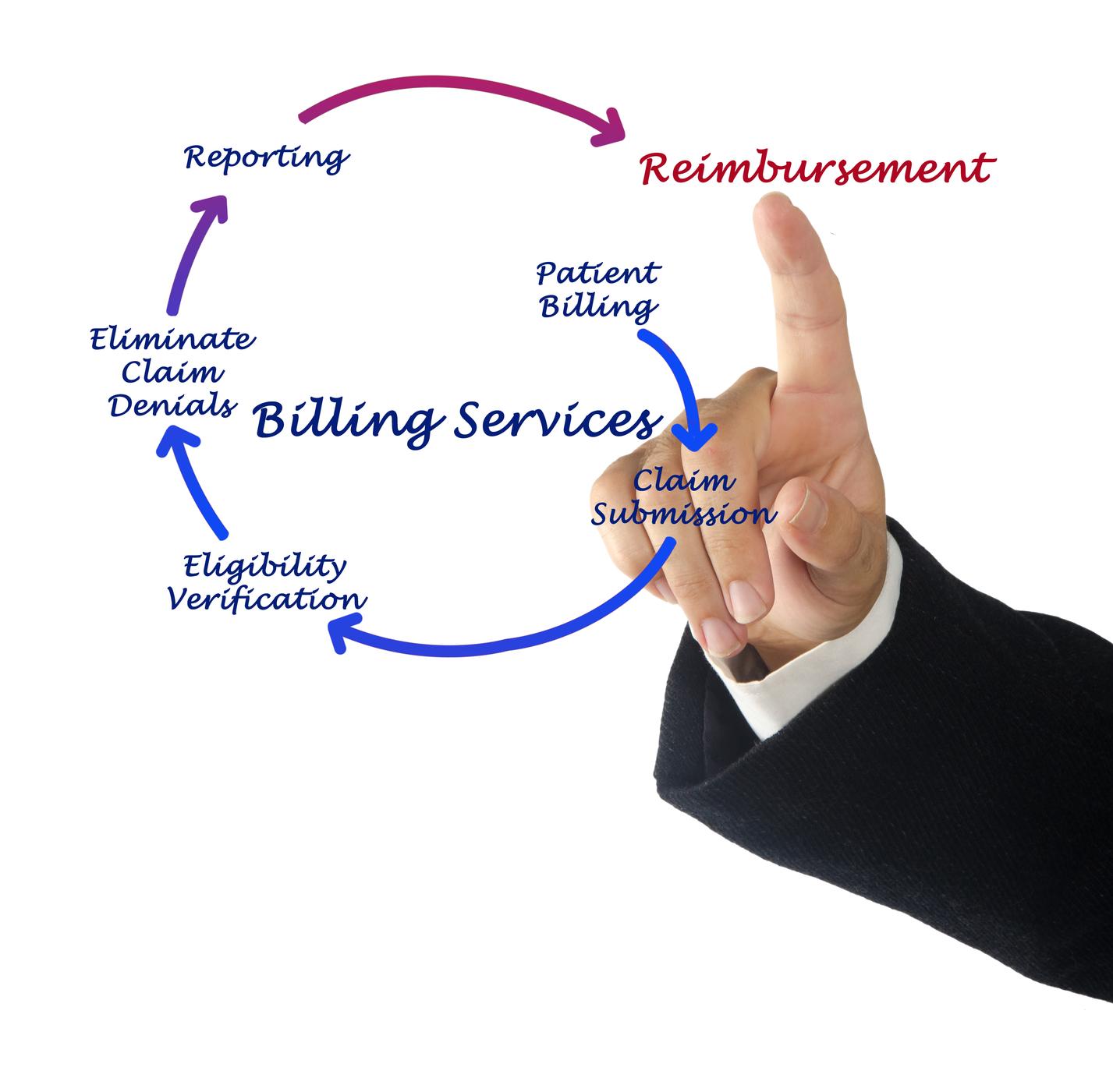 Insurance Eligibility Verification