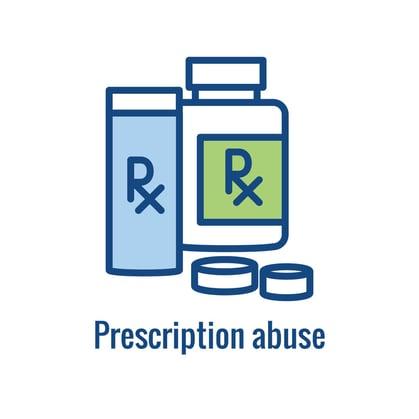 Controlled Drugs Prescription