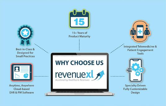 RevenueXL EHR Software