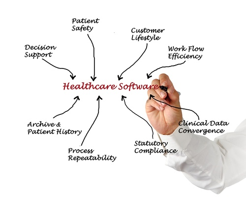 Clinical_Decision_Support