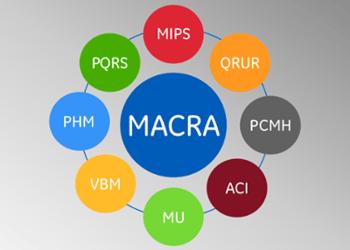 MACRA_MIPS_APM